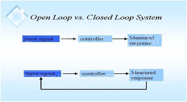 تفاوت سیستم حلقه باز و حلقه بسته در چیست؟